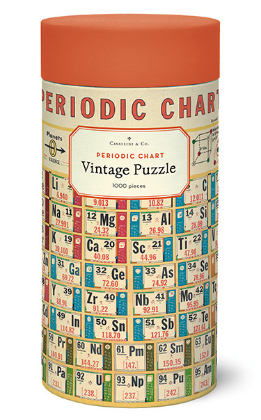 Periodic Chart Vintage Puzzle