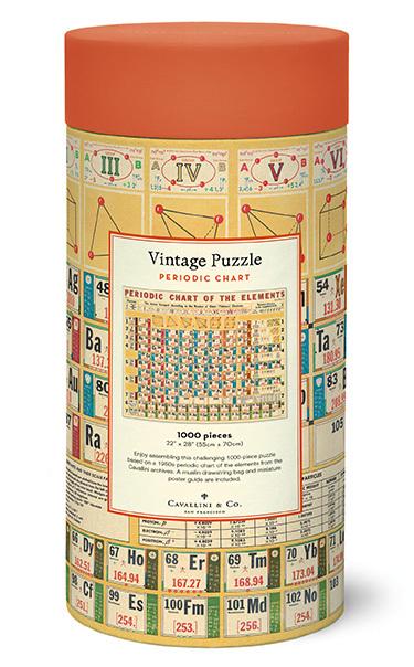 Periodic Chart Vintage Puzzle